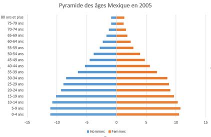 image pyramide.png (0.1MB)